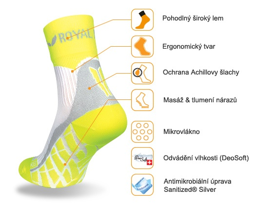 obrázek Sportovní ponožky ROYAL BAY® Air HIGH-CUT - černá/modrá air-high-cut-9588