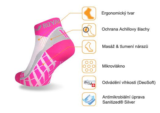 obrázek Sportovní ponožky ROYAL BAY® Air LOW-CUT - bílá/růžová air-low-cut-0388