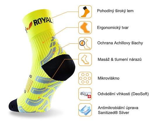 obrázek Sportovní ponožky ROYAL BAY® Neon HIGH-CUT - modrá neon-high-cut-5099