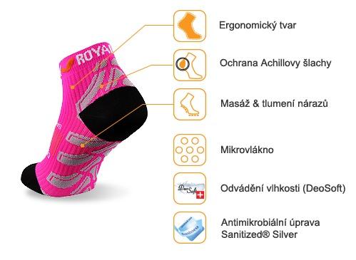 obrázek Sportovní ponožky ROYAL BAY® Neon LOW-CUT - modrá neon-low-cut-5099